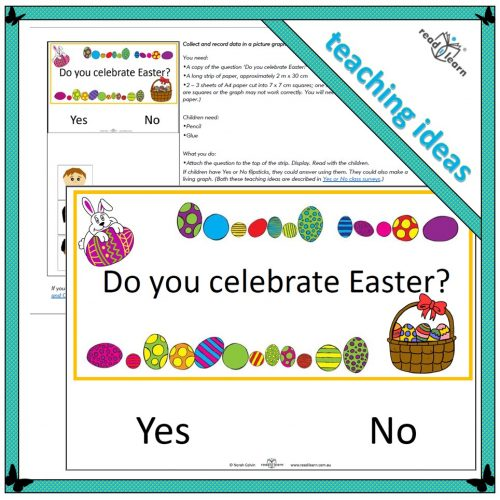 Do you celebrate Easter?